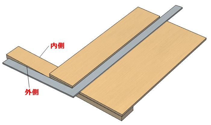 突き当て板とフェンスの直角精度を指金などで確認する様子