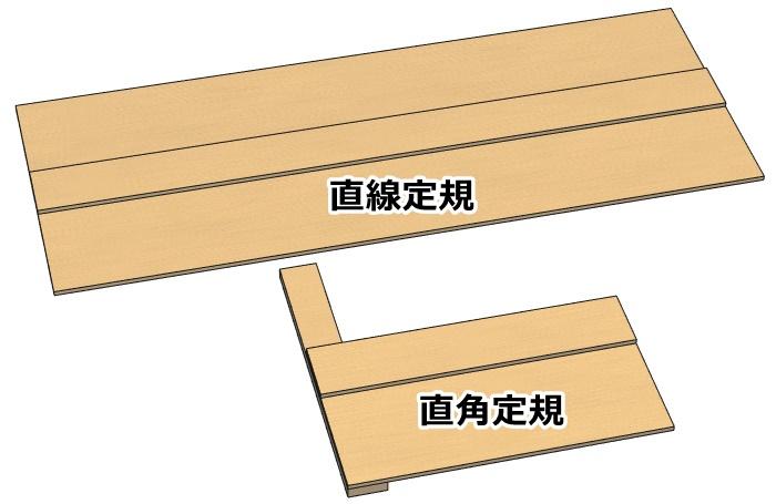 木工家向けの丸ノコガイドのサイズ