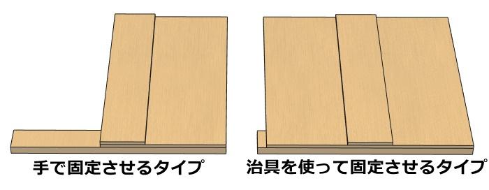 直角定規には手で固定させるタイプとクランプなど治具を使って固定させるタイプがある