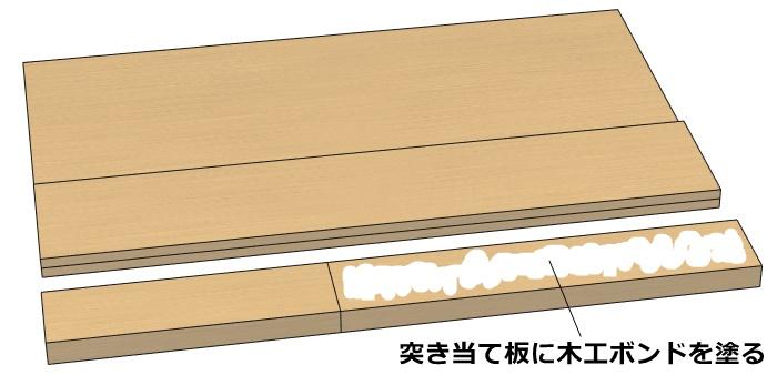 突き当て板に木工ボンドを塗る