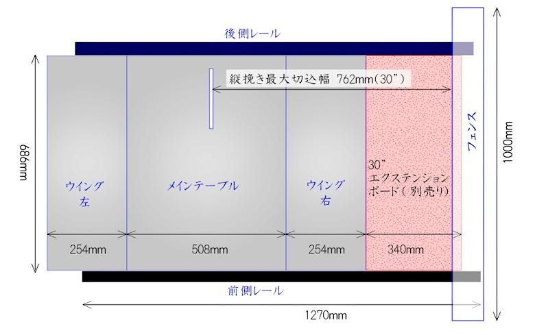 延長テーブルMH110LG-30