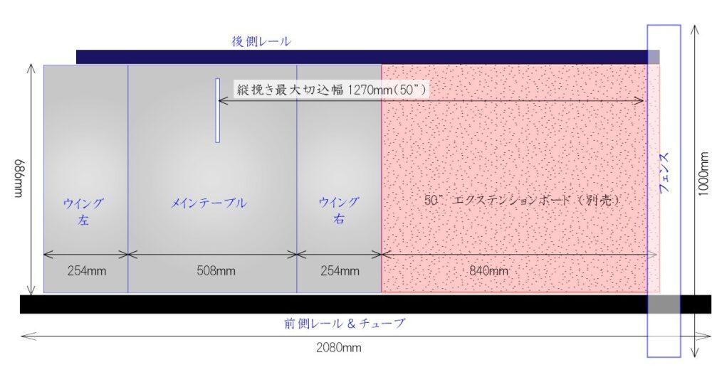 延長テーブルMH110LG-50